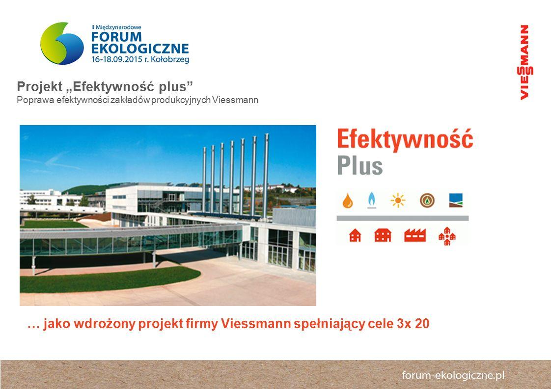 """… jako wdrożony projekt firmy Viessmann spełniający cele 3x 20 Projekt """"Efektywność plus Poprawa efektywności zakładów produkcyjnych Viessmann"""