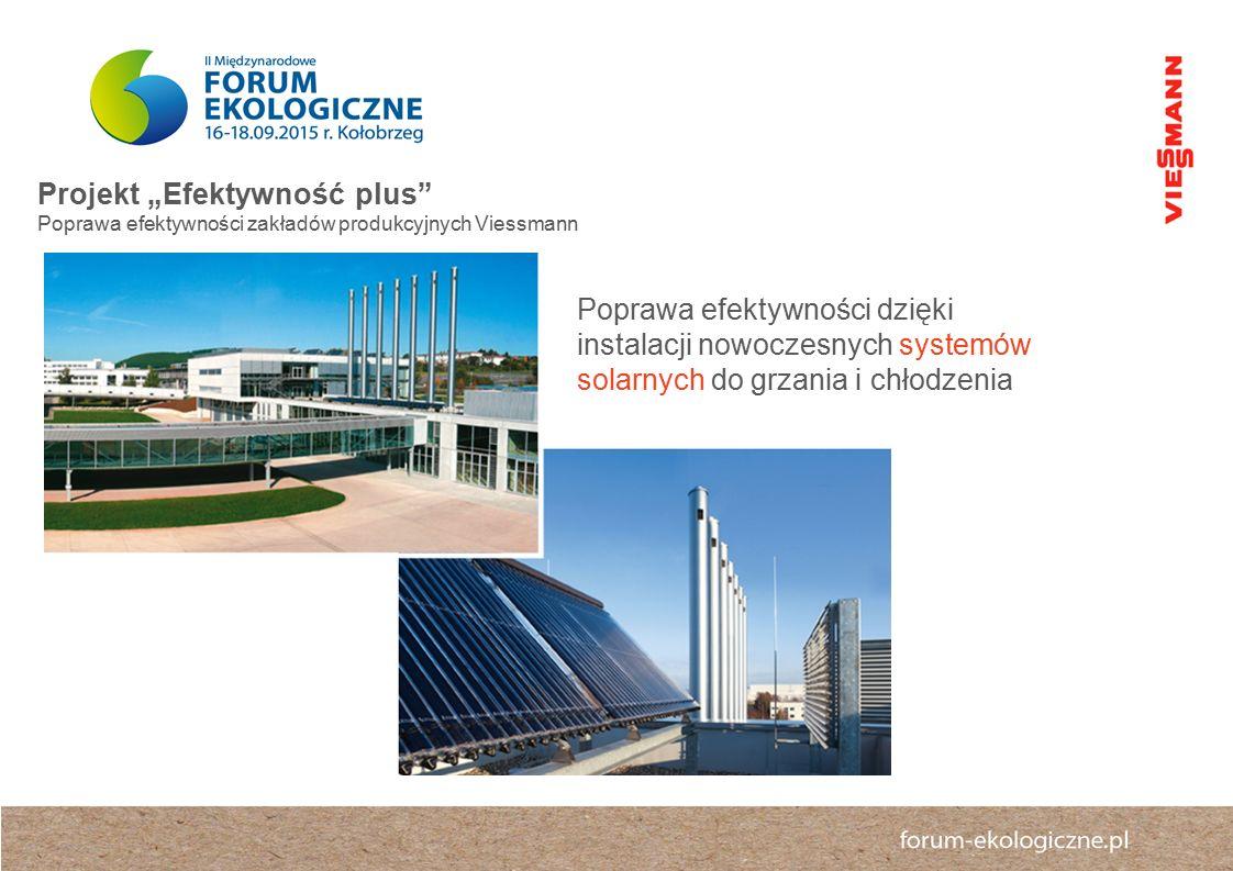 """Projekt """"Efektywność plus Poprawa efektywności zakładów produkcyjnych Viessmann Poprawa efektywności dzięki instalacji nowoczesnych systemów solarnych do grzania i chłodzenia"""