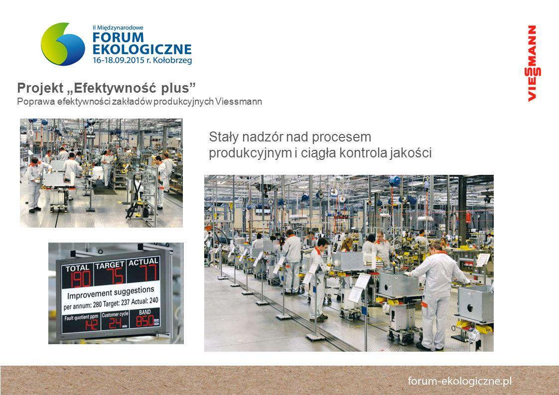 """Projekt """"Efektywność plus Poprawa efektywności zakładów produkcyjnych Viessmann Stały nadzór nad procesem produkcyjnym i ciągła kontrola jakości"""