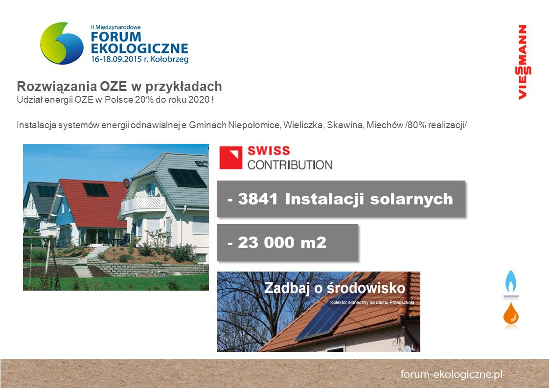 Rozwiązania OZE w przykładach Udział energii OZE w Polsce 20% do roku 2020 .