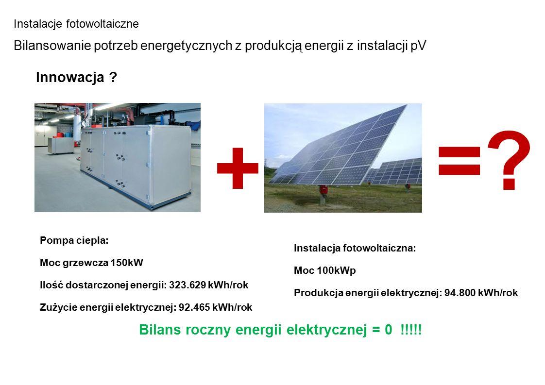 Innowacja .=.