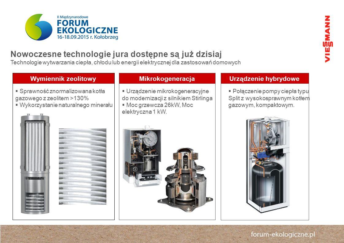 Nowoczesne technologie jura dostępne są już dzisiaj Technologie wytwarzania ciepła, chłodu lub energii elektrycznej dla zastosowań domowych  Sprawność znormalizowana kotła gazowego z zeolitem >130%  Wykorzystanie naturalnego minerału Wymiennik zeolitowy  Urządzenie mikrokogeneracyjne do modernizacji z silnikiem Stirlinga  Moc grzewcza 26kW, Moc elektryczna 1 kW.