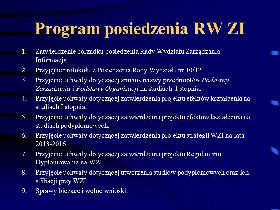 Program posiedzenia RW ZI 1.Zatwierdzenie porządku posiedzenia Rady Wydziału Zarządzania Informacją.