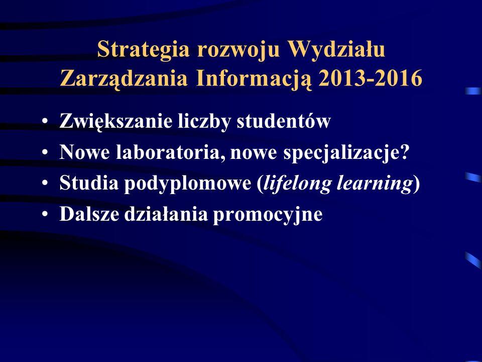 Strategia rozwoju Wydziału Zarządzania Informacją 2013-2016 Zwiększanie liczby studentów Nowe laboratoria, nowe specjalizacje.