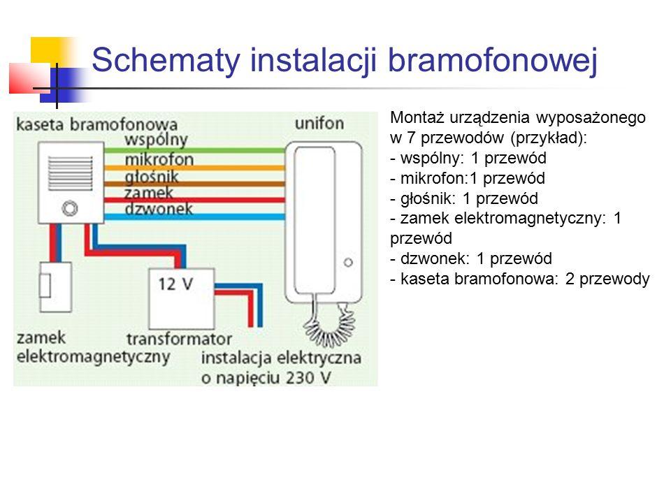 Schematy instalacji bramofonowej Montaż urządzenia wyposażonego w 7 przewodów (przykład): - wspólny: 1 przewód - mikrofon:1 przewód - głośnik: 1 przew
