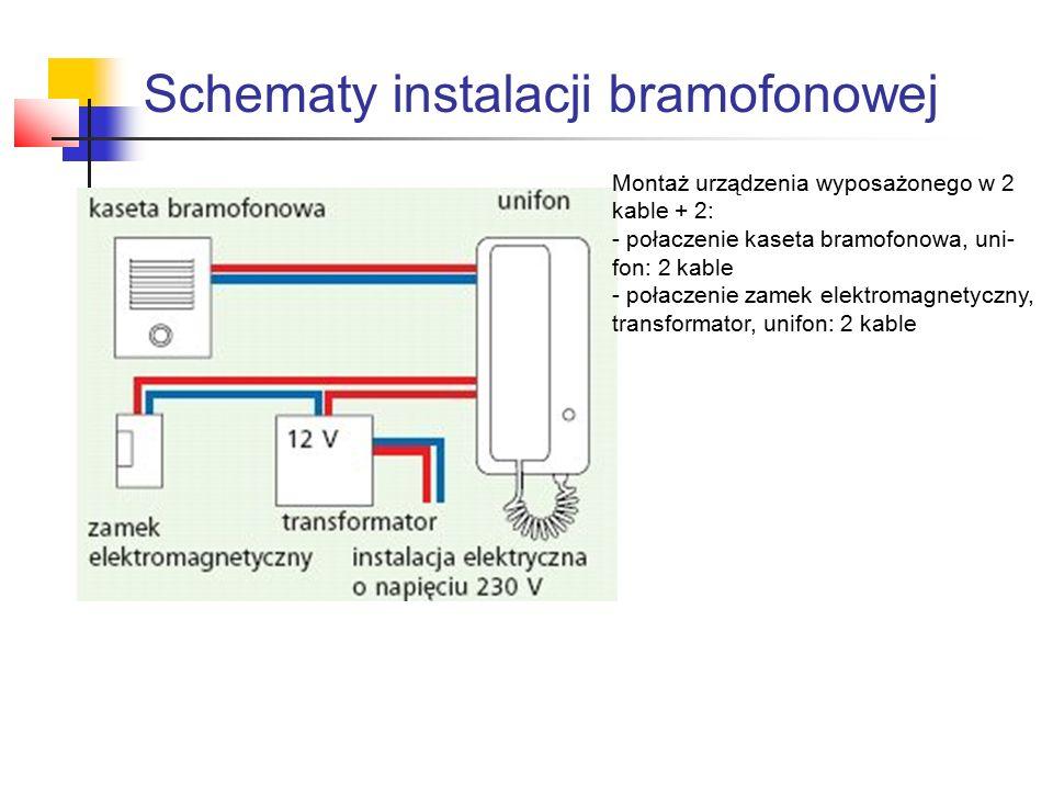 Schematy instalacji bramofonowej Montaż urządzenia wyposażonego w 2 kable + 2: - połaczenie kaseta bramofonowa, uni- fon: 2 kable - połaczenie zamek e