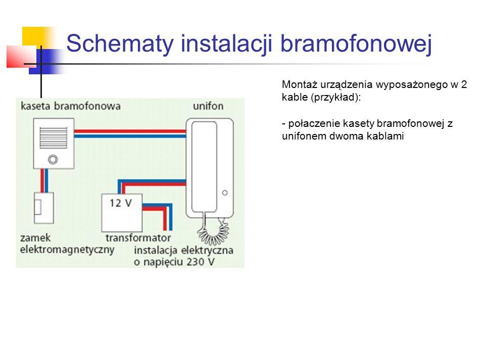 Schematy instalacji bramofonowej Montaż urządzenia wyposażonego w 2 kable (przykład): - połaczenie kasety bramofonowej z unifonem dwoma kablami