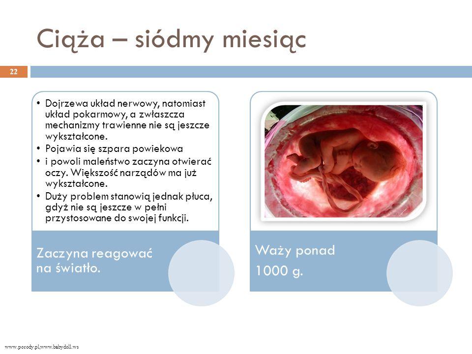 Ciąża – siódmy miesiąc Dojrzewa układ nerwowy, natomiast układ pokarmowy, a zwłaszcza mechanizmy trawienne nie są jeszcze wykształcone.