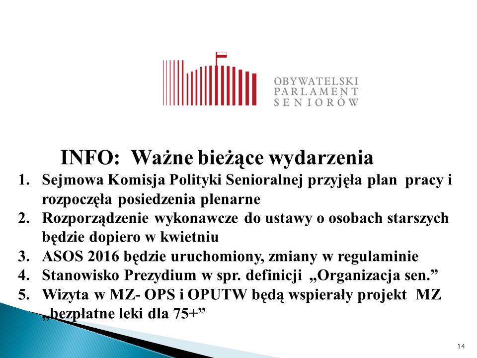 14 INFO: Ważne bieżące wydarzenia 1.Sejmowa Komisja Polityki Senioralnej przyjęła plan pracy i rozpoczęła posiedzenia plenarne 2.Rozporządzenie wykonawcze do ustawy o osobach starszych będzie dopiero w kwietniu 3.ASOS 2016 będzie uruchomiony, zmiany w regulaminie 4.Stanowisko Prezydium w spr.