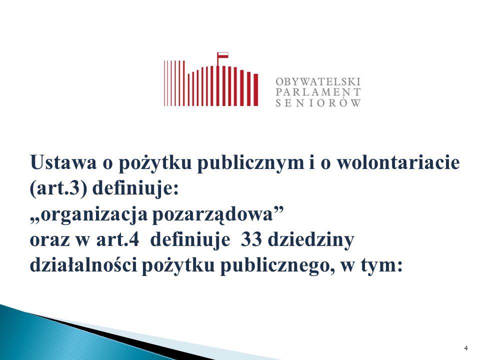 """4 Ustawa o pożytku publicznym i o wolontariacie (art.3) definiuje: """"organizacja pozarządowa oraz w art.4 definiuje 33 dziedziny działalności pożytku publicznego, w tym:"""