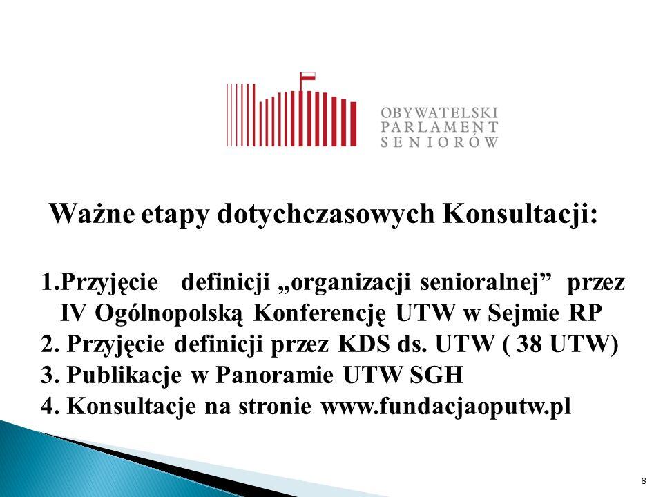 """8 Ważne etapy dotychczasowych Konsultacji: 1.Przyjęcie definicji """"organizacji senioralnej przez IV Ogólnopolską Konferencję UTW w Sejmie RP 2."""