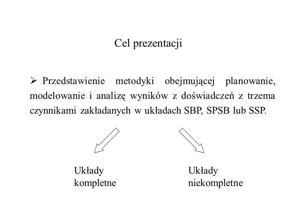 Cel prezentacji  Przedstawienie metodyki obejmującej planowanie, modelowanie i analizę wyników z doświadczeń z trzema czynnikami zakładanych w układa