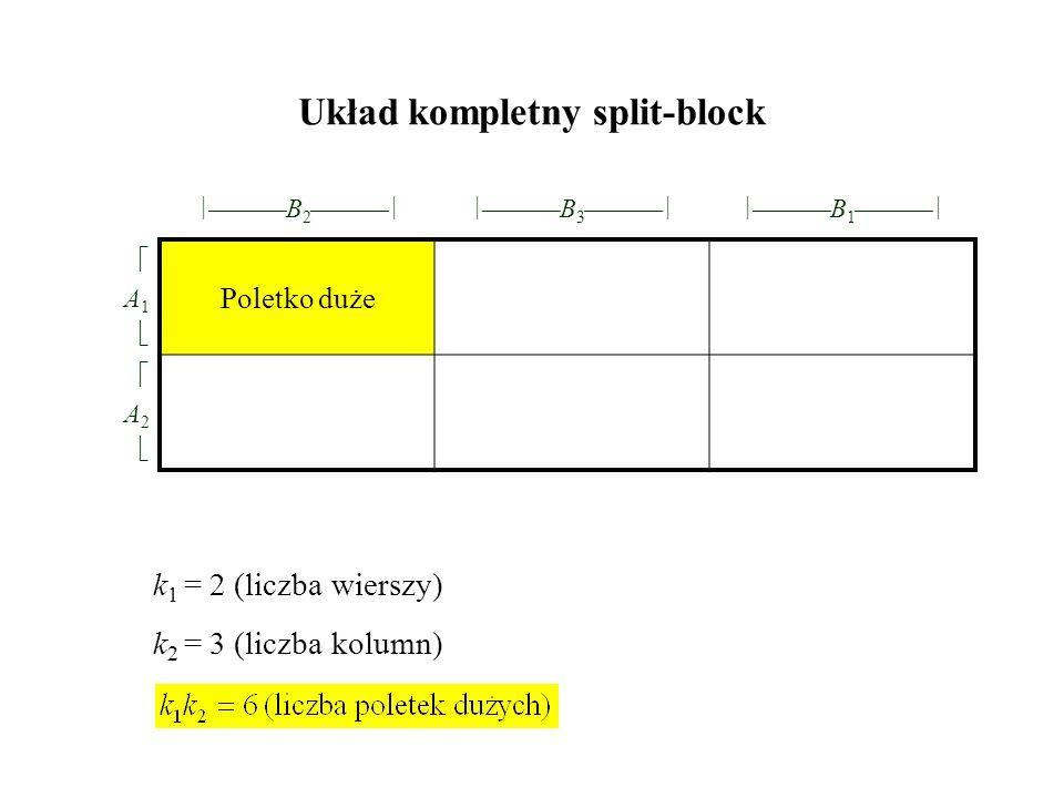 Układ kompletny split-block   B 2    B 3    B 1   A1A1 Poletko duże A2A2 k 1 = 2 (liczba wierszy) k 2 = 3 (liczba kolu