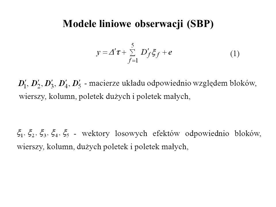 Modele liniowe obserwacji (SBP) - wektory losowych efektów odpowiednio bloków, wierszy, kolumn, dużych poletek i poletek małych, - macierze układu odp