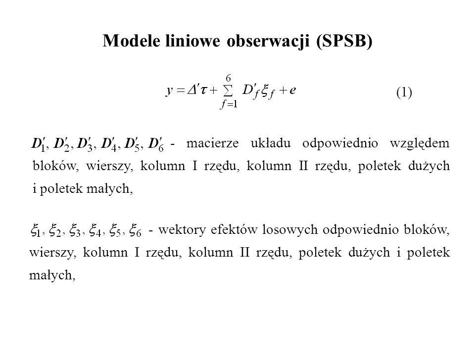 Modele liniowe obserwacji (SPSB) - wektory efektów losowych odpowiednio bloków, wierszy, kolumn I rzędu, kolumn II rzędu, poletek dużych i poletek mał