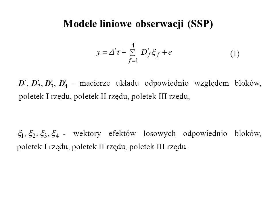 Modele liniowe obserwacji (SSP) - wektory efektów losowych odpowiednio bloków, poletek I rzędu, poletek II rzędu, poletek III rzędu. - macierze układu