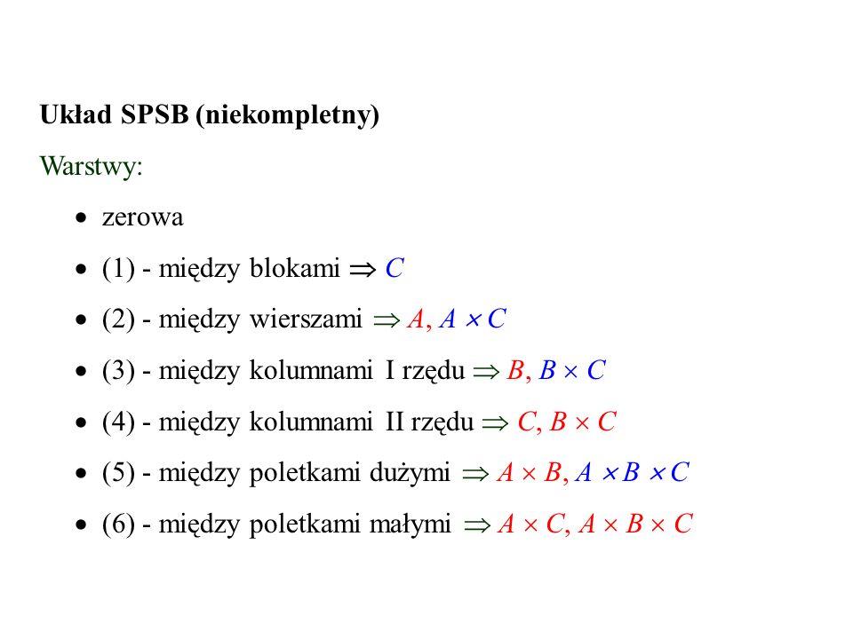 Układ SPSB (niekompletny) Warstwy:  zerowa   (1) - między blokami  C  (2) - między wierszami  A, A  C  (3) - między kolumnami I rzędu  B, B 