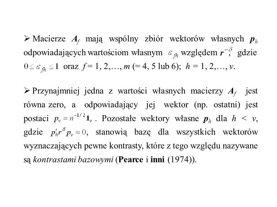  Macierze A f mają wspólny zbiór wektorów własnych p h odpowiadających wartościom własnym względem, gdzie oraz f = 1, 2,…, m (= 4, 5 lub 6); h = 1, 2