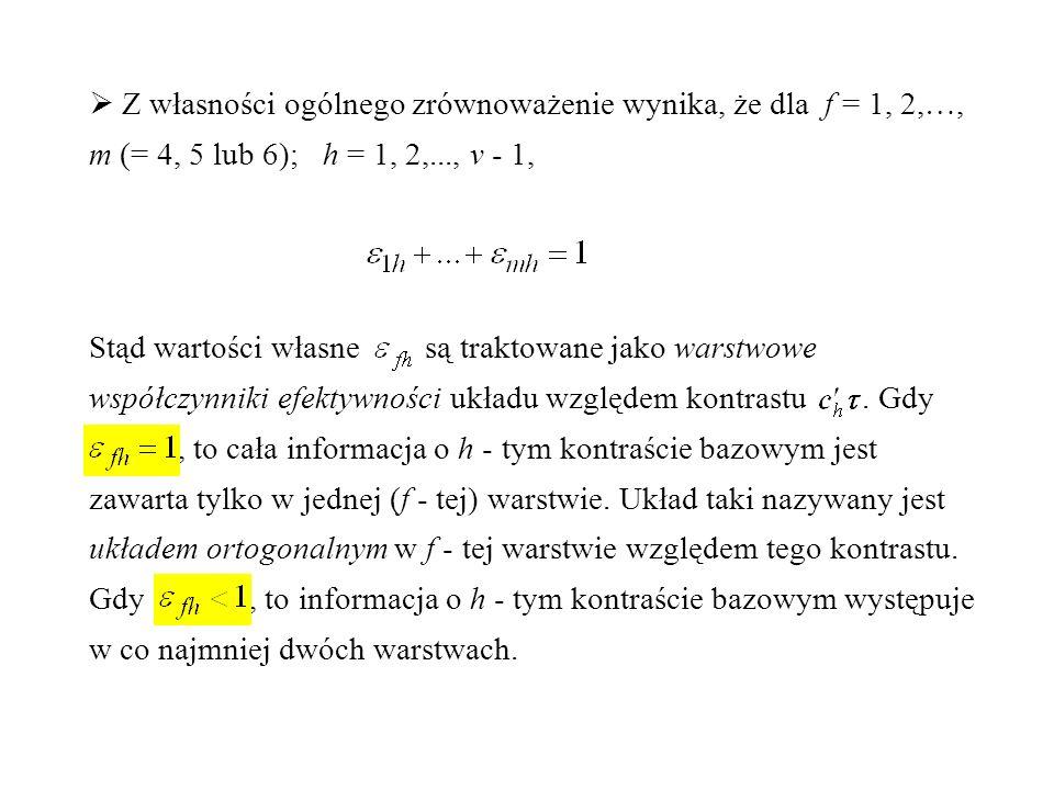  Z własności ogólnego zrównoważenie wynika, że dla f = 1, 2, , m (= 4, 5 lub 6); h = 1, 2,..., v - 1, Stąd wartości własne są traktowane jako warstw