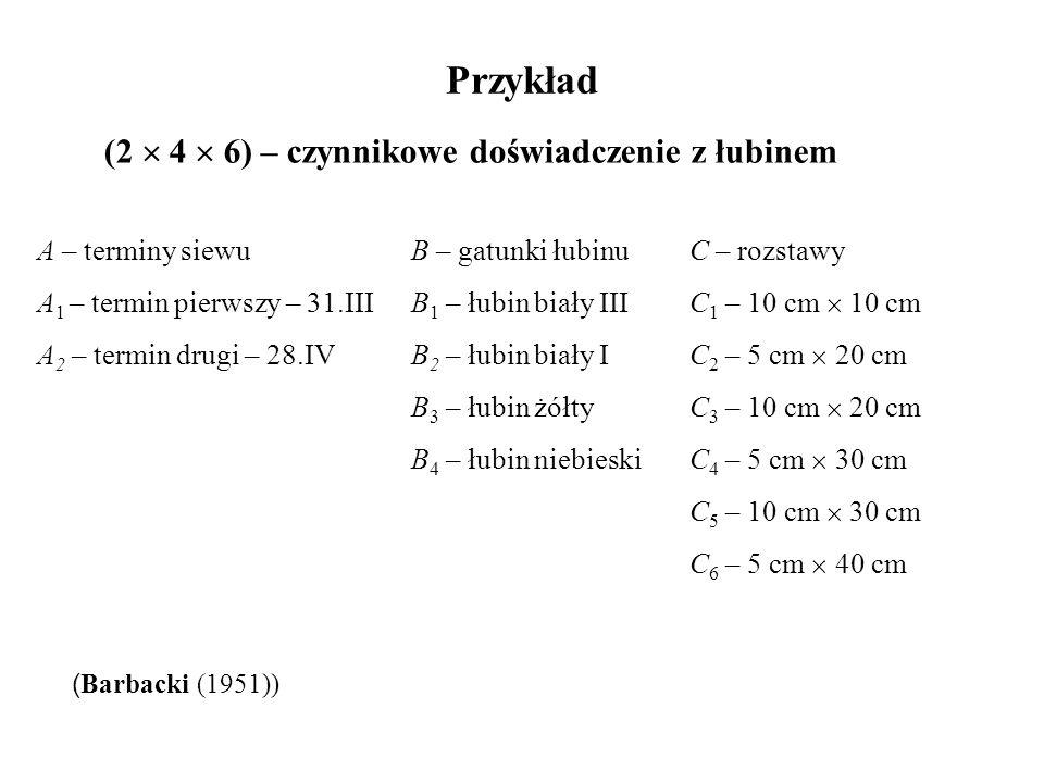 Przykład (2  4  6) – czynnikowe doświadczenie z łubinem A – terminy siewu A 1 – termin pierwszy – 31.III A 2 – termin drugi – 28.IV C – rozstawy C 1