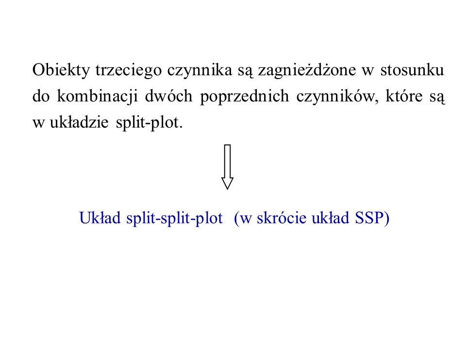 Układ split-split-plot (w skrócie układ SSP)