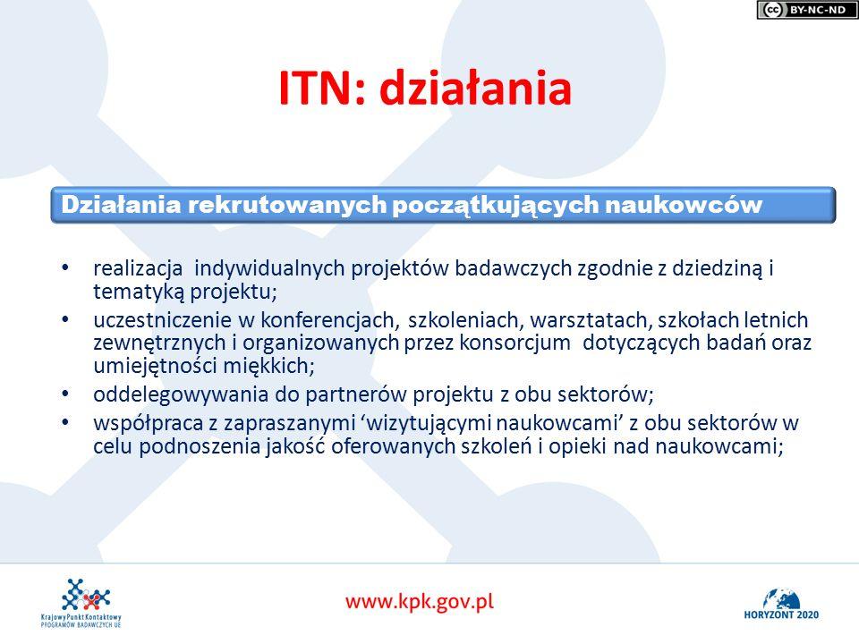 ITN: działania Działania rekrutowanych początkujących naukowców realizacja indywidualnych projektów badawczych zgodnie z dziedziną i tematyką projektu; uczestniczenie w konferencjach, szkoleniach, warsztatach, szkołach letnich zewnętrznych i organizowanych przez konsorcjum dotyczących badań oraz umiejętności miękkich; oddelegowywania do partnerów projektu z obu sektorów; współpraca z zapraszanymi 'wizytującymi naukowcami' z obu sektorów w celu podnoszenia jakość oferowanych szkoleń i opieki nad naukowcami;
