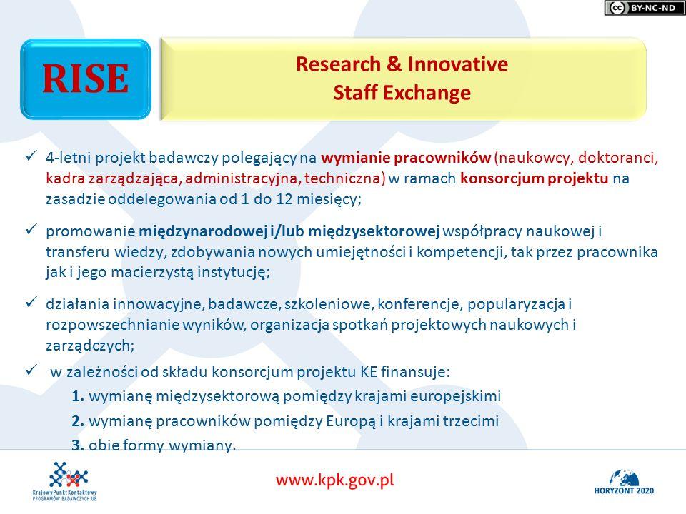 Research & Innovative Staff Exchange RISE 4-letni projekt badawczy polegający na wymianie pracowników (naukowcy, doktoranci, kadra zarządzająca, administracyjna, techniczna) w ramach konsorcjum projektu na zasadzie oddelegowania od 1 do 12 miesięcy; promowanie międzynarodowej i/lub międzysektorowej współpracy naukowej i transferu wiedzy, zdobywania nowych umiejętności i kompetencji, tak przez pracownika jak i jego macierzystą instytucję; działania innowacyjne, badawcze, szkoleniowe, konferencje, popularyzacja i rozpowszechnianie wyników, organizacja spotkań projektowych naukowych i zarządczych; w zależności od składu konsorcjum projektu KE finansuje: 1.