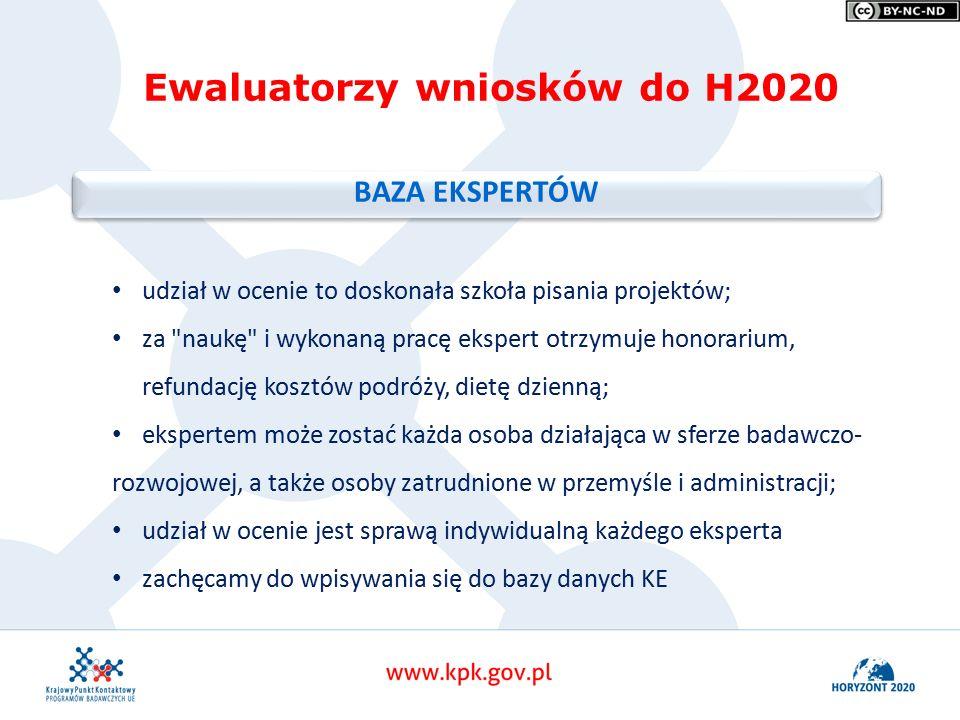 Ewaluatorzy wniosków do H2020 BAZA EKSPERTÓW udział w ocenie to doskonała szkoła pisania projektów; za naukę i wykonaną pracę ekspert otrzymuje honorarium, refundację kosztów podróży, dietę dzienną; ekspertem może zostać każda osoba działająca w sferze badawczo- rozwojowej, a także osoby zatrudnione w przemyśle i administracji; udział w ocenie jest sprawą indywidualną każdego eksperta zachęcamy do wpisywania się do bazy danych KE