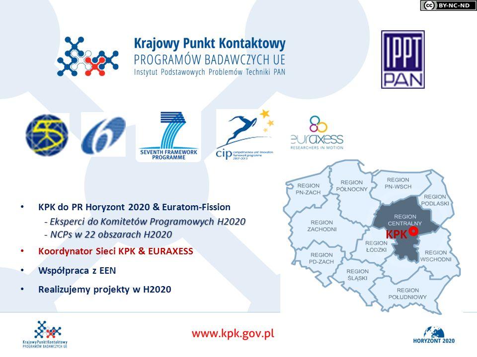 KPK do PR Horyzont 2020 & Euratom-Fission - Eksperci do Komitetów Programowych H2020 - NCPs w 22 obszarach H2020 Koordynator Sieci KPK & EURAXESS Współpraca z EEN Realizujemy projekty w H2020 KPK