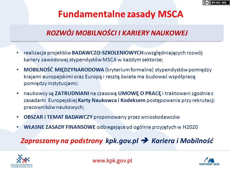 Fundamentalne zasady MSCA realizacja projektów BADAWCZO-SZKOLENIOWYCH uwzględniających rozwój kariery zawodowej stypendystów MSCA w każdym sektorze; MOBILNOŚĆ MIĘDZYNARODOWA (kryterium formalne) stypendystów pomiędzy krajami europejskimi oraz Europą i resztą świata ma budować współpracę pomiędzy instytucjami; naukowcy są ZATRUDNIANI na czasową UMOWĘ O PRACĘ i traktowani zgodnie z zasadami Europejskiej Karty Naukowca i Kodeksem postępowania przy rekrutacji pracowników naukowych; OBSZAR i TEMAT BADAWCZY proponowany przez wnioskodawców WŁASNE ZASADY FINANSOWE odbiegające od ogólnie przyjętych w H2020 Zapraszamy na podstrony kpk.gov.pl  Kariera i Mobilność ROZWÓJ MOBILNOŚCI I KARIERY NAUKOWEJ