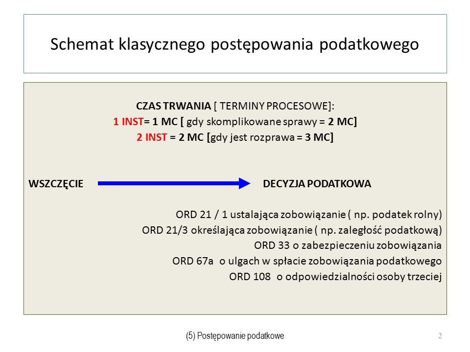 Schemat klasycznego postępowania podatkowego CZAS TRWANIA [ TERMINY PROCESOWE]: 1 INST= 1 MC [ gdy skomplikowane sprawy = 2 MC] 2 INST = 2 MC [gdy jest rozprawa = 3 MC] WSZCZĘCIE DECYZJA PODATKOWA ORD 21 / 1 ustalająca zobowiązanie ( np.