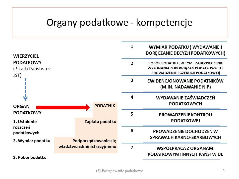 Organy podatkowe - kompetencje WIERZYCIEL PODATKOWY ( Skarb Państwa v JST) ORGAN PODATKOWY PODATNIK 1.