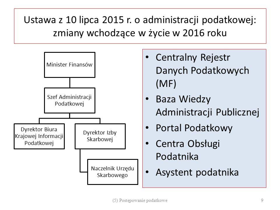 Ustawa z 10 lipca 2015 r. o administracji podatkowej: zmiany wchodzące w życie w 2016 roku Minister Finansów Szef Administracji Podatkowej Dyrektor Bi