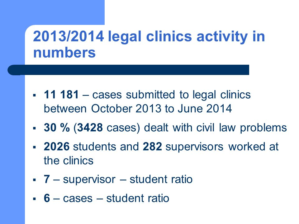2013/2014 legal clinics activity in numbers  11 181 – cases submitted to legal clinics between October 2013 to June 2014  30 % (3428 cases) dealt with civil law problems  2026 students and 282 supervisors worked at the clinics  7 – supervisor – student ratio  6 – cases – student ratio