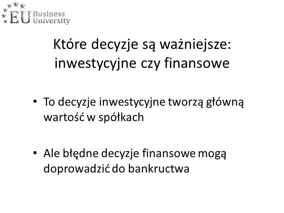 Które decyzje są ważniejsze: inwestycyjne czy finansowe To decyzje inwestycyjne tworzą główną wartość w spółkach Ale błędne decyzje finansowe mogą doprowadzić do bankructwa