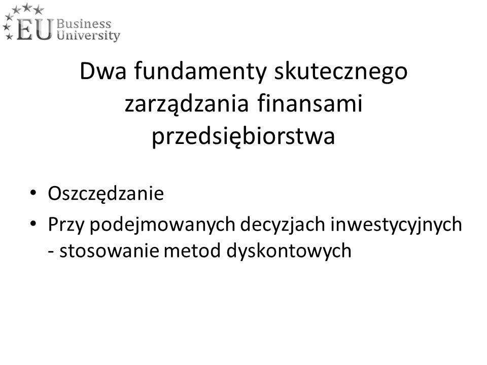 Dwa fundamenty skutecznego zarządzania finansami przedsiębiorstwa Oszczędzanie Przy podejmowanych decyzjach inwestycyjnych - stosowanie metod dyskontowych