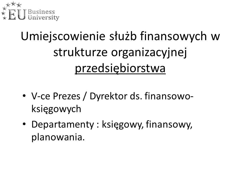 V-ce Prezes / Dyrektor ds. finansowo- księgowych Departamenty : księgowy, finansowy, planowania.