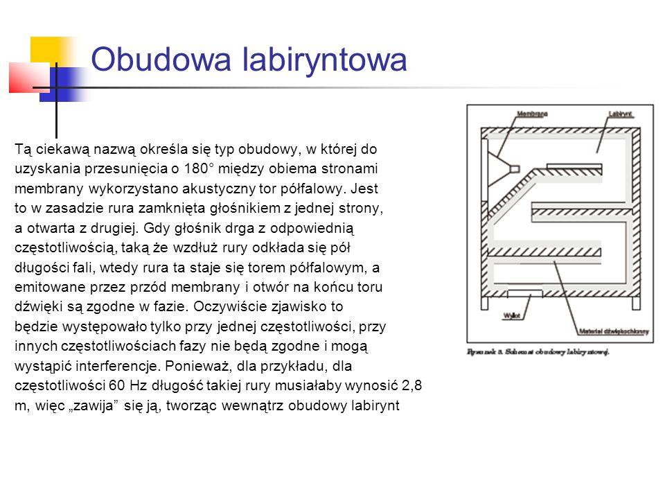 Obudowa labiryntowa Tą ciekawą nazwą określa się typ obudowy, w której do uzyskania przesunięcia o 180° między obiema stronami membrany wykorzystano a