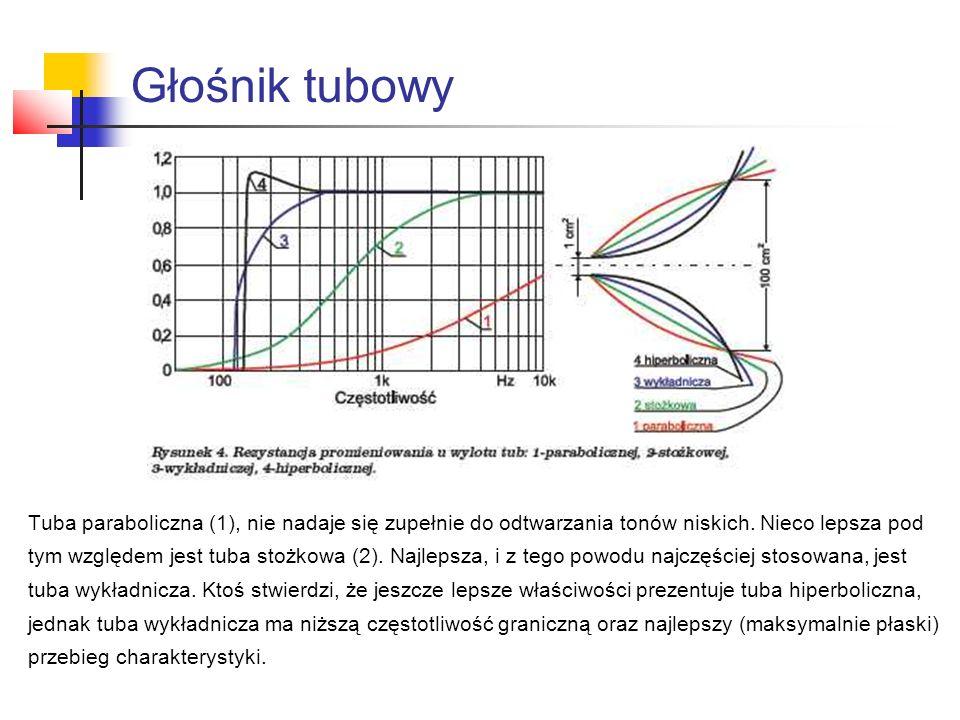 Tuba paraboliczna (1), nie nadaje się zupełnie do odtwarzania tonów niskich. Nieco lepsza pod tym względem jest tuba stożkowa (2). Najlepsza, i z tego