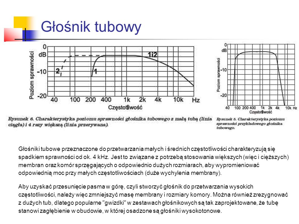 Głośniki tubowe przeznaczone do przetwarzania małych i średnich częstotliwości charakteryzują się spadkiem sprawności od ok. 4 kHz. Jest to związane z