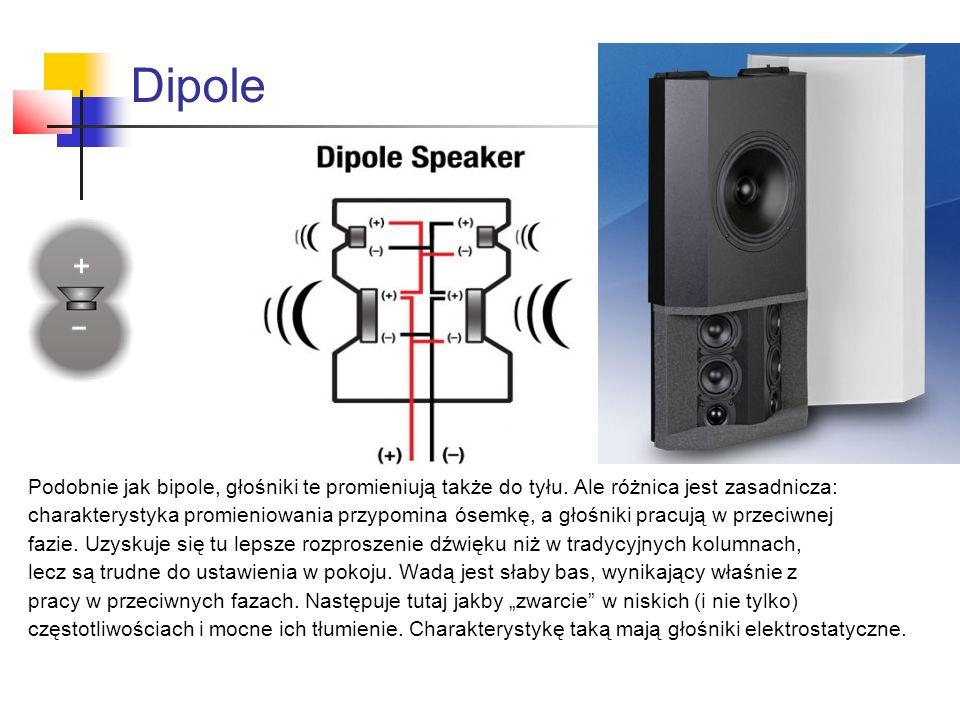 Dipole Podobnie jak bipole, głośniki te promieniują także do tyłu. Ale różnica jest zasadnicza: charakterystyka promieniowania przypomina ósemkę, a gł