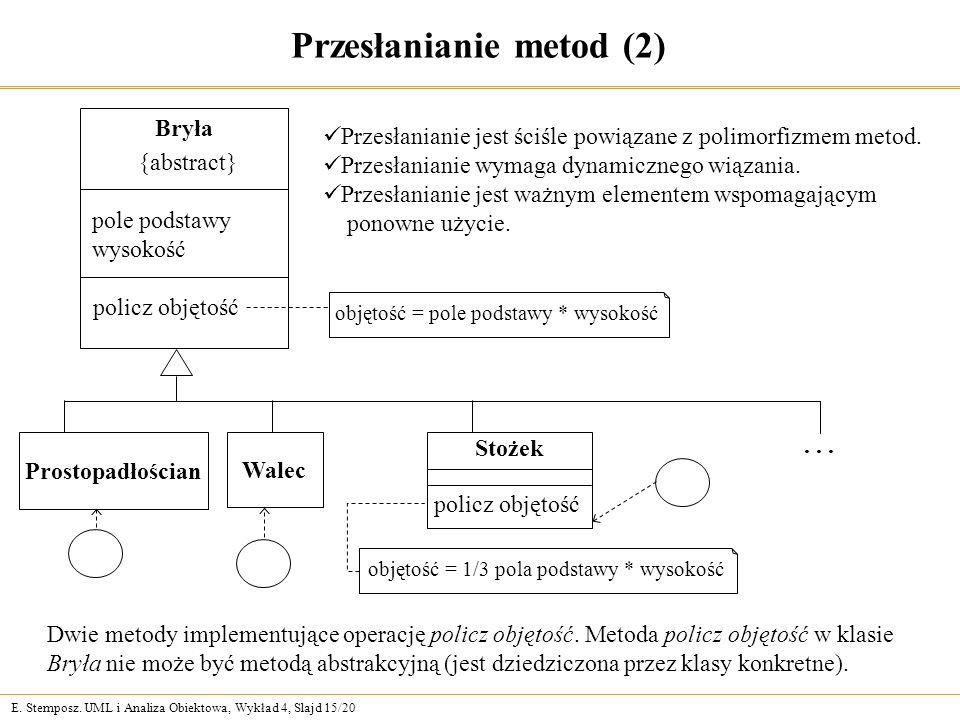 E. Stemposz. UML i Analiza Obiektowa, Wykład 4, Slajd 15/20 Przesłanianie metod (2) Dwie metody implementujące operację policz objętość. Metoda policz