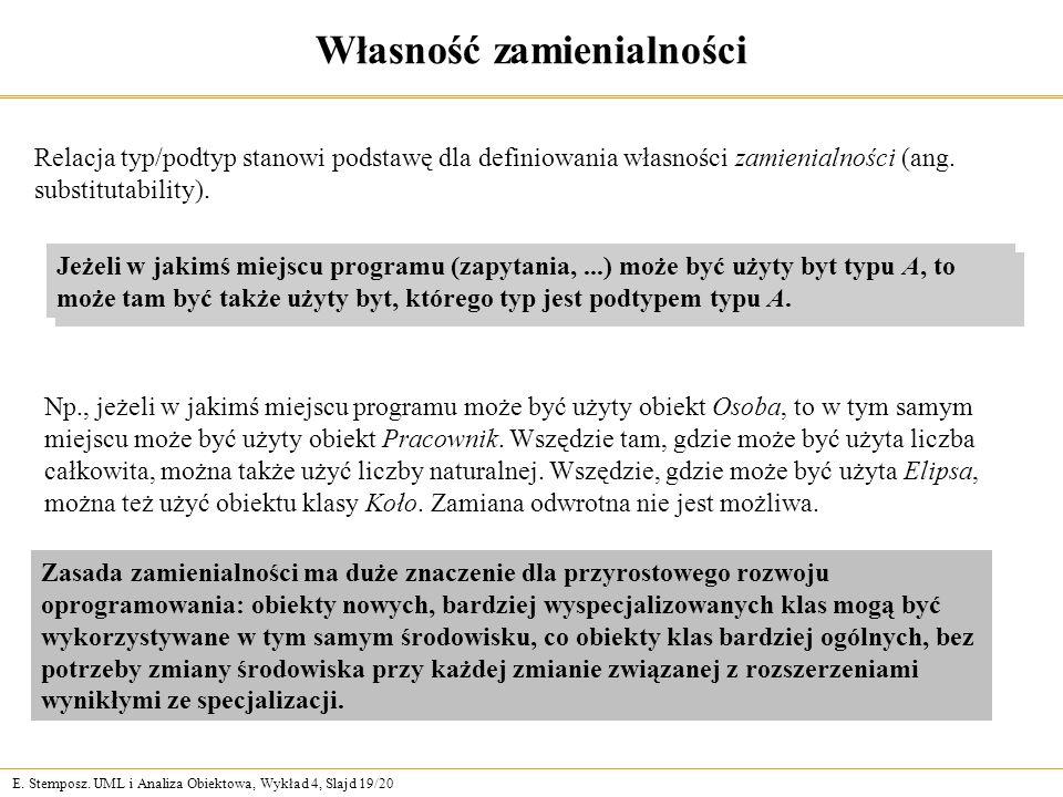 E. Stemposz. UML i Analiza Obiektowa, Wykład 4, Slajd 19/20 Własność zamienialności Jeżeli w jakimś miejscu programu (zapytania,...) może być użyty by