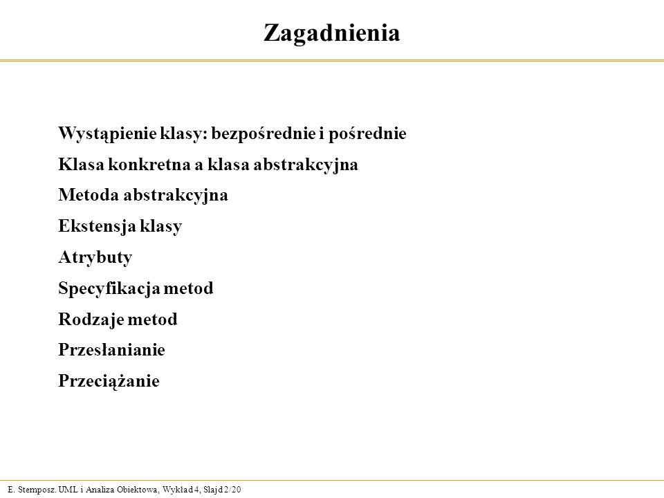 E. Stemposz. UML i Analiza Obiektowa, Wykład 4, Slajd 2/20 Zagadnienia Wystąpienie klasy: bezpośrednie i pośrednie Klasa konkretna a klasa abstrakcyjn