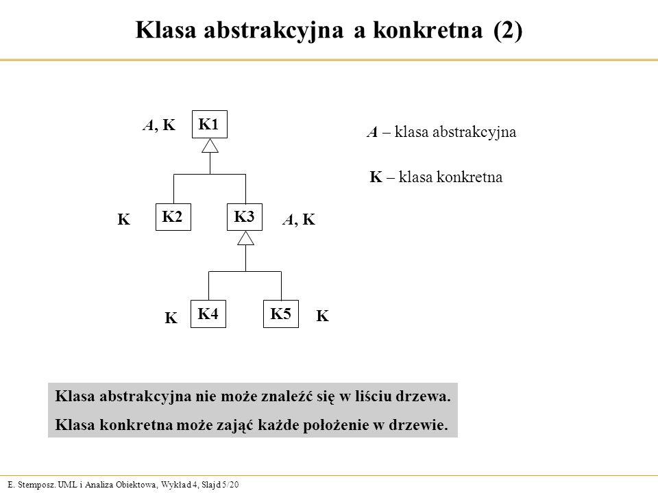 E. Stemposz. UML i Analiza Obiektowa, Wykład 4, Slajd 5/20 Klasa abstrakcyjna a konkretna (2) A – klasa abstrakcyjna K – klasa konkretna K1 K2K3 K4K5