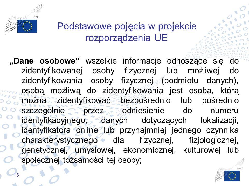 """13 Podstawowe pojęcia w projekcie rozporządzenia UE """"Dane osobowe"""" wszelkie informacje odnoszące się do zidentyfikowanej osoby fizycznej lub możliwej"""