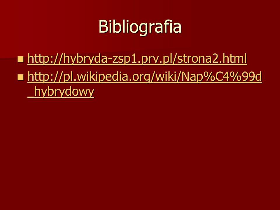 Bibliografia http://hybryda-zsp1.prv.pl/strona2.html http://hybryda-zsp1.prv.pl/strona2.html http://hybryda-zsp1.prv.pl/strona2.html http://pl.wikiped