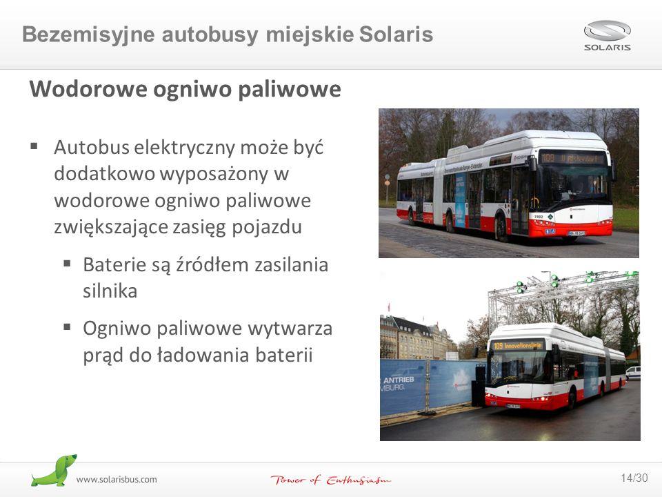 14/30 Wodorowe ogniwo paliwowe  Autobus elektryczny może być dodatkowo wyposażony w wodorowe ogniwo paliwowe zwiększające zasięg pojazdu  Baterie są