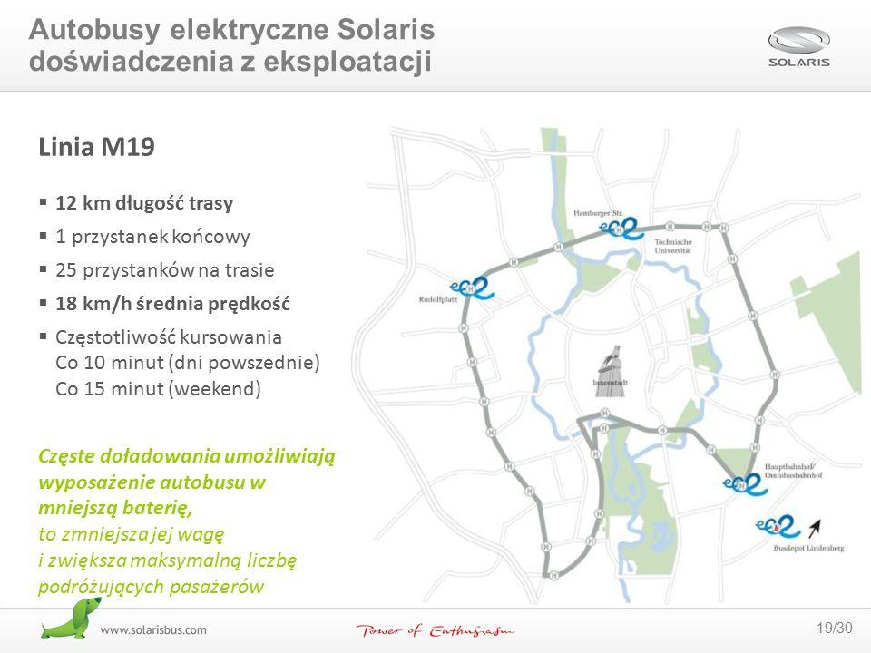 19/30 Linia M19  12 km długość trasy  1 przystanek końcowy  25 przystanków na trasie  18 km/h średnia prędkość  Częstotliwość kursowania Co 10 mi