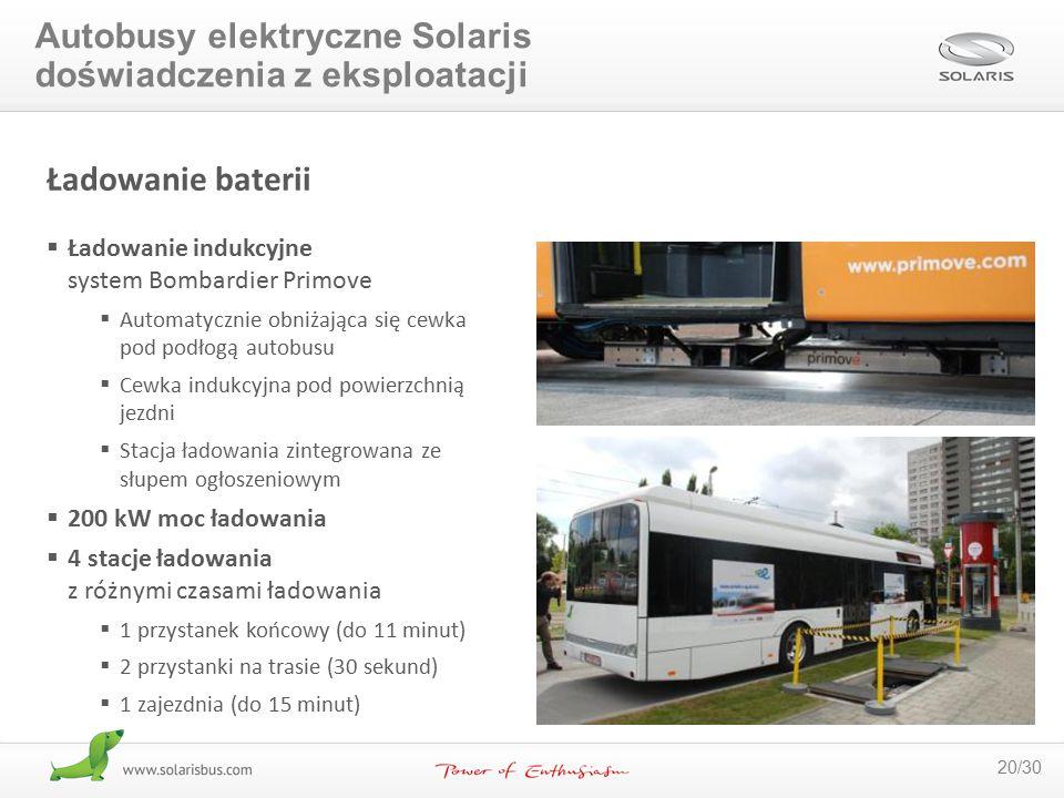20/30 Ładowanie baterii  Ładowanie indukcyjne system Bombardier Primove  Automatycznie obniżająca się cewka pod podłogą autobusu  Cewka indukcyjna